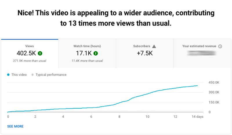 Pahla's YouTube Growth